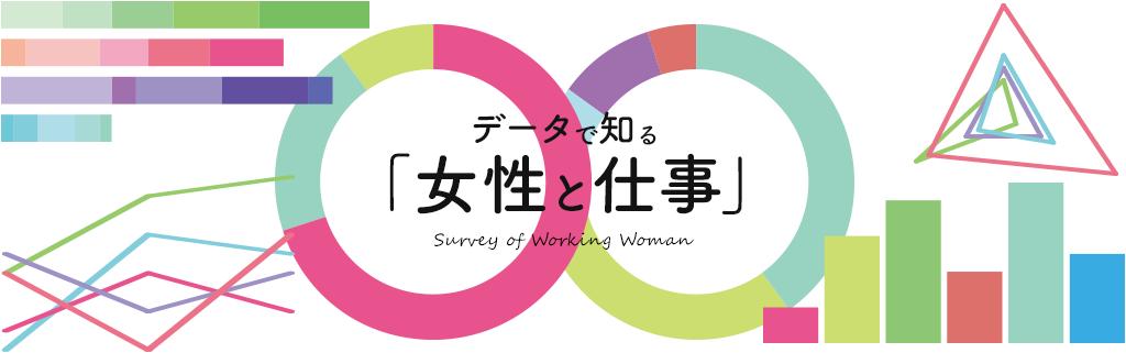 データで知る「女性と仕事」