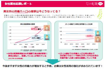 日本の労働力人口。女性の労働者はひきつづき急増中!