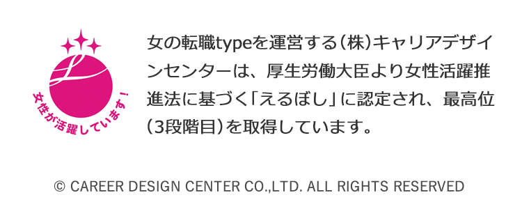 Copyright c CAREER DESIGN CENTER CO.,LTD. All Rights Reserved.