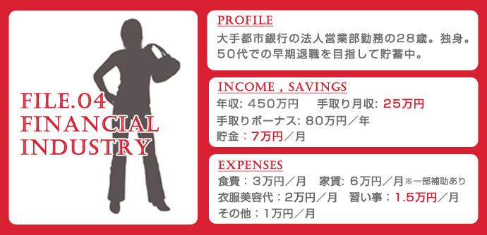 金融業界女子