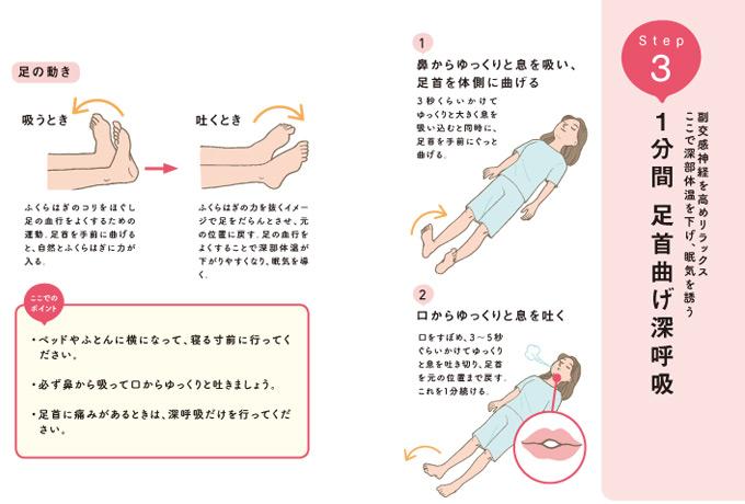 方法 よく 眠れる