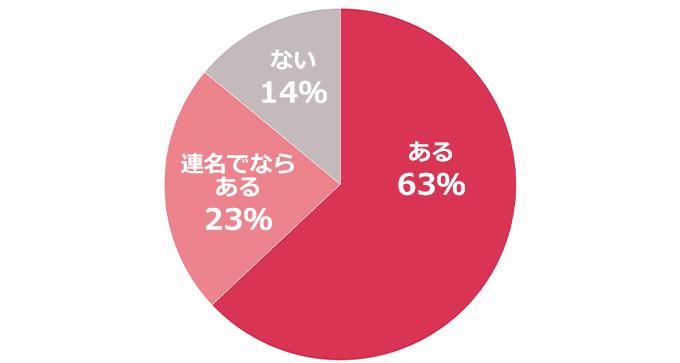 は バレンタイン デー と 世界9か国!海外のバレンタインデー事情&各国の違いと習慣を徹底比較